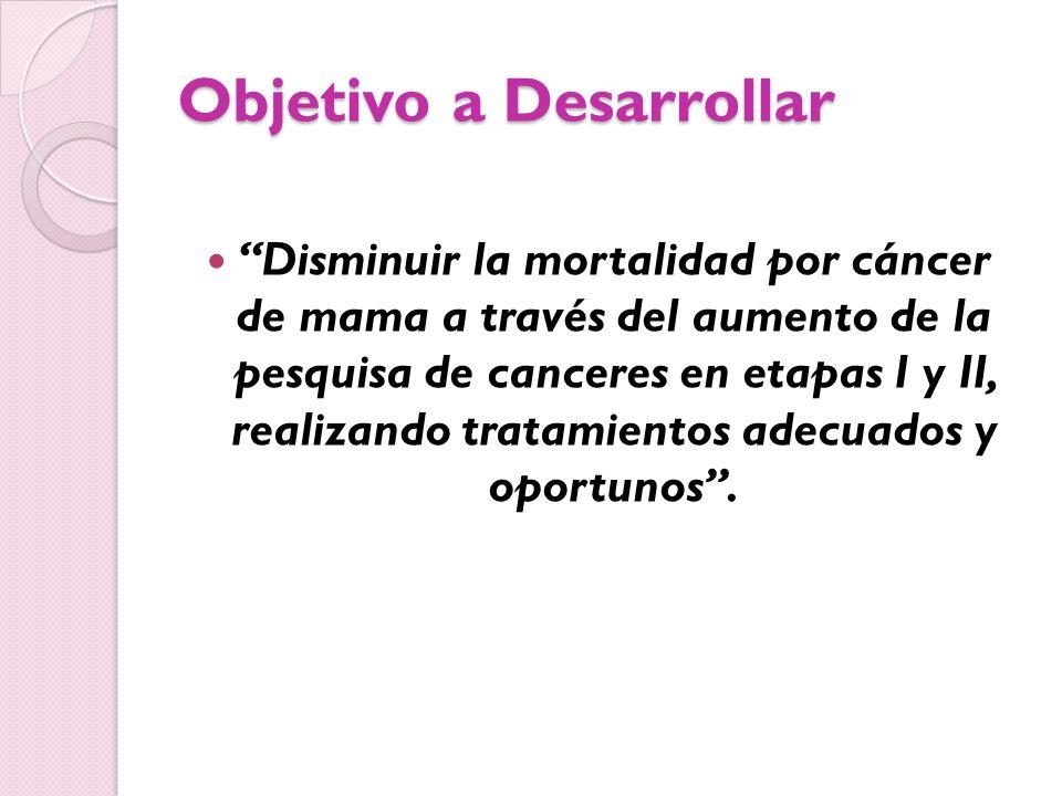 Objetivo a Desarrollar Disminuir la mortalidad por cáncer de mama a través del aumento de la pesquisa de canceres en etapas I y II, realizando tratami