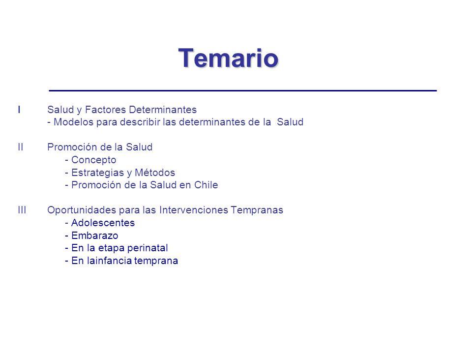 Temario ISalud y Factores Determinantes - Modelos para describir las determinantes de la Salud IIPromoción de la Salud - Concepto - Estrategias y Méto