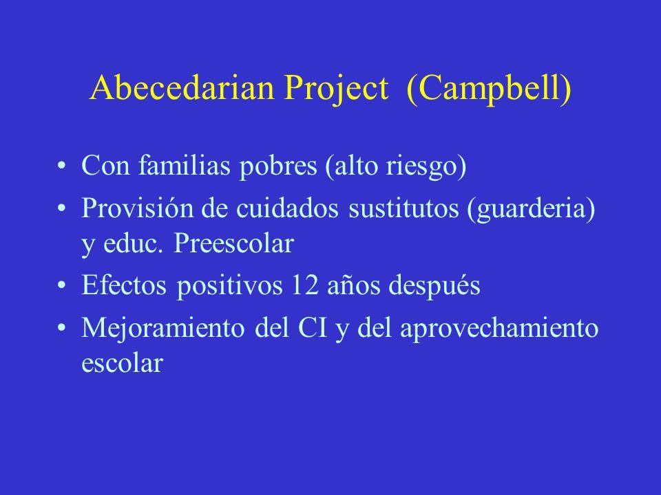 Abecedarian Project (Campbell) Con familias pobres (alto riesgo) Provisión de cuidados sustitutos (guarderia) y educ. Preescolar Efectos positivos 12