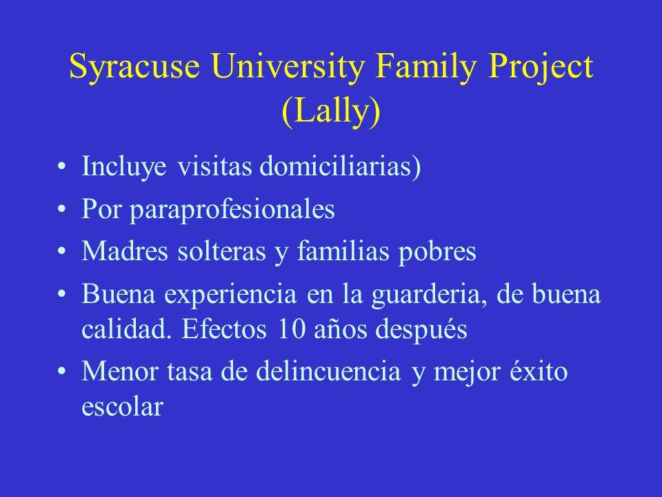 Syracuse University Family Project (Lally) Incluye visitas domiciliarias) Por paraprofesionales Madres solteras y familias pobres Buena experiencia en