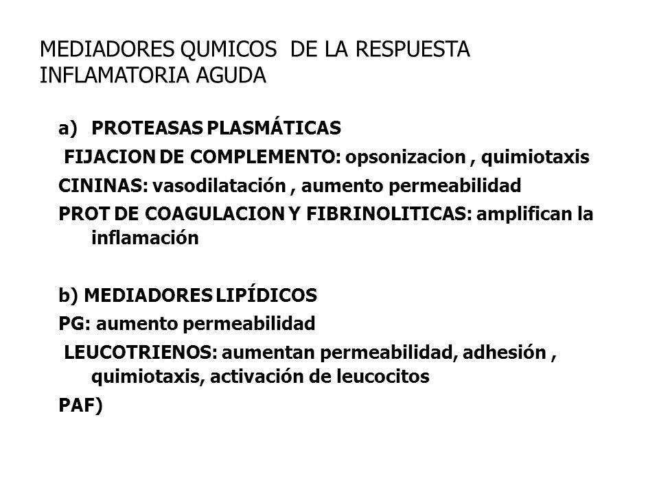 MEDIADORES QUMICOS DE LA RESPUESTA INFLAMATORIA AGUDA a)PROTEASAS PLASMÁTICAS FIJACION DE COMPLEMENTO: opsonizacion, quimiotaxis CININAS: vasodilataci