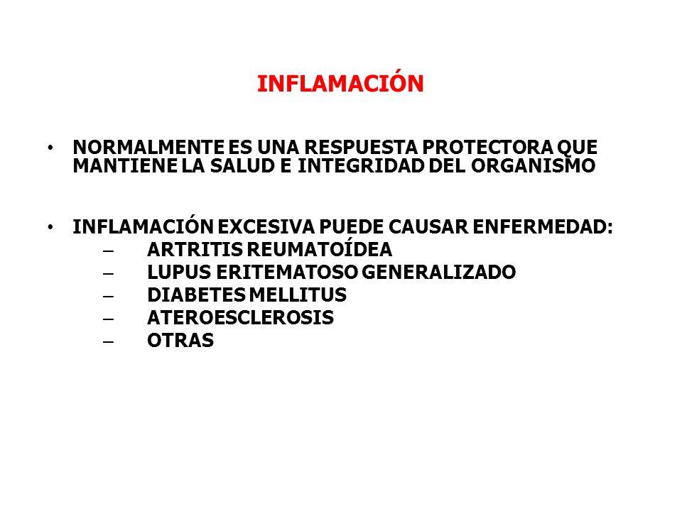 INFLAMACIÓN AGUDA MANIFESTACIONES CLINICAS LOCALES CELSUS (30 AC-38 DC): – CALOR – RUBOR – TUMOR – DOLOR