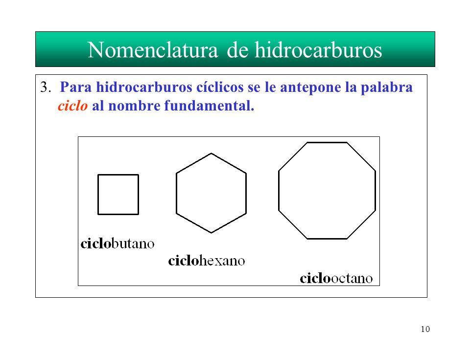 10 Nomenclatura de hidrocarburos 3. Para hidrocarburos cíclicos se le antepone la palabra ciclo al nombre fundamental.