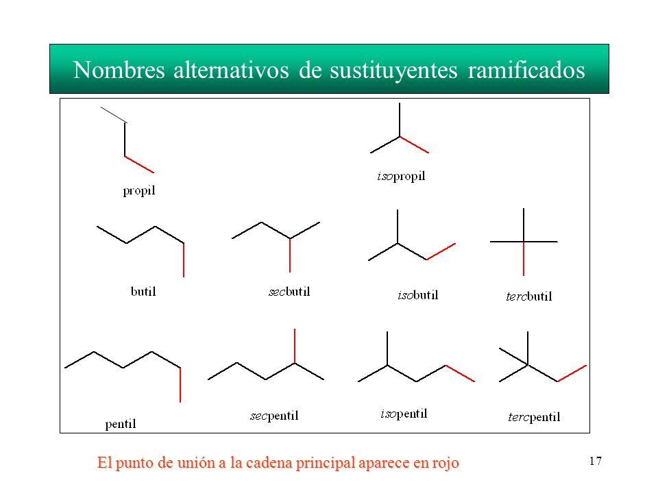 17 Nombres alternativos de sustituyentes ramificados El punto de unión a la cadena principal aparece en rojo