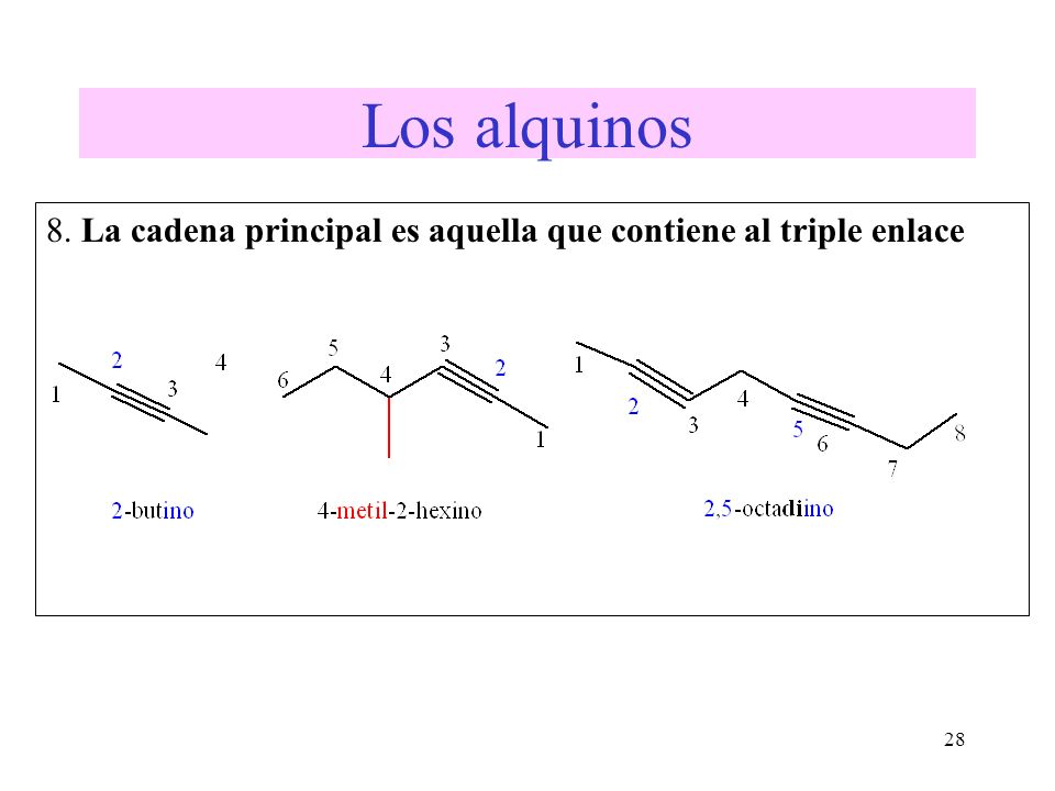28 Los alquinos 8. La cadena principal es aquella que contiene al triple enlace