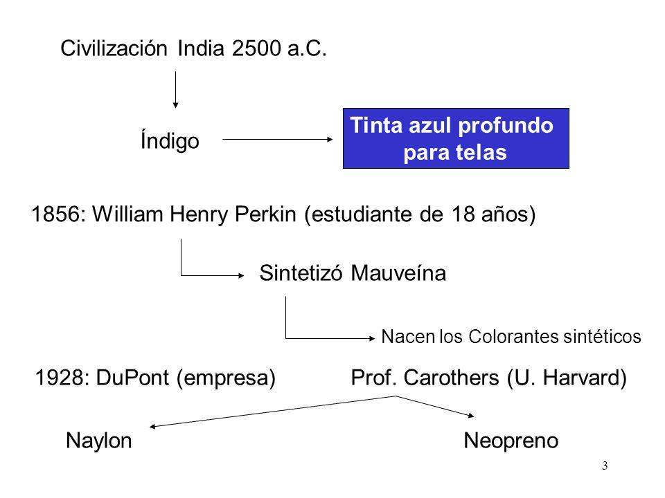 3 Civilización India 2500 a.C. Índigo Tinta azul profundo para telas 1856: William Henry Perkin (estudiante de 18 años) Sintetizó Mauveína Nacen los C