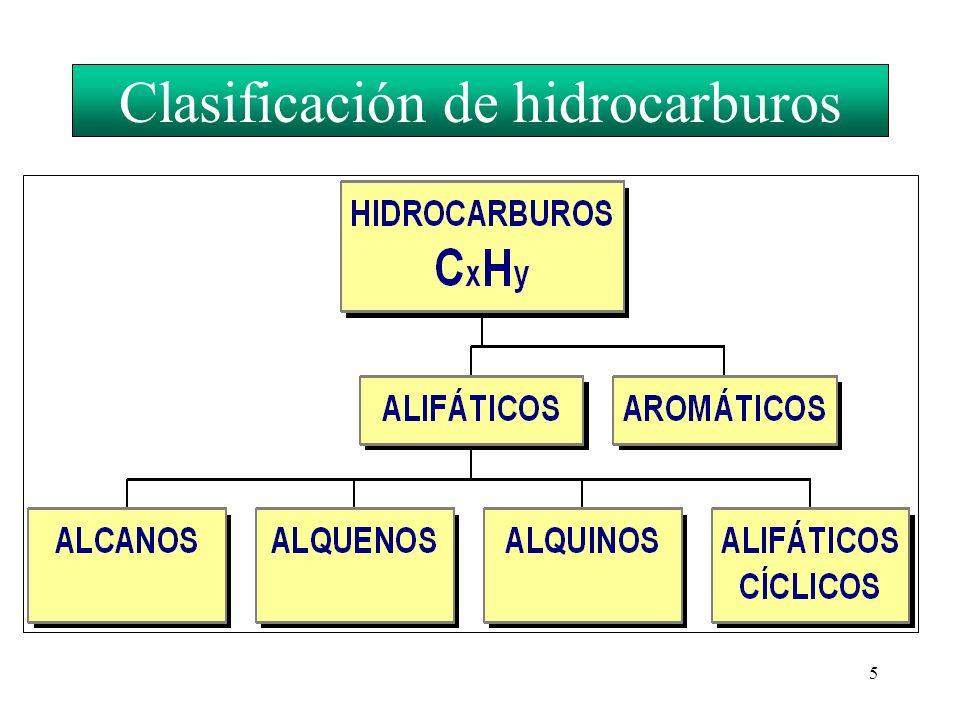 16 Nomenclatura de hidrocarburos 5.3 Los sustituyentes ramificados (o sustituidos) se nombran entre parentesis indicando la posición de unión a la cadena principal.