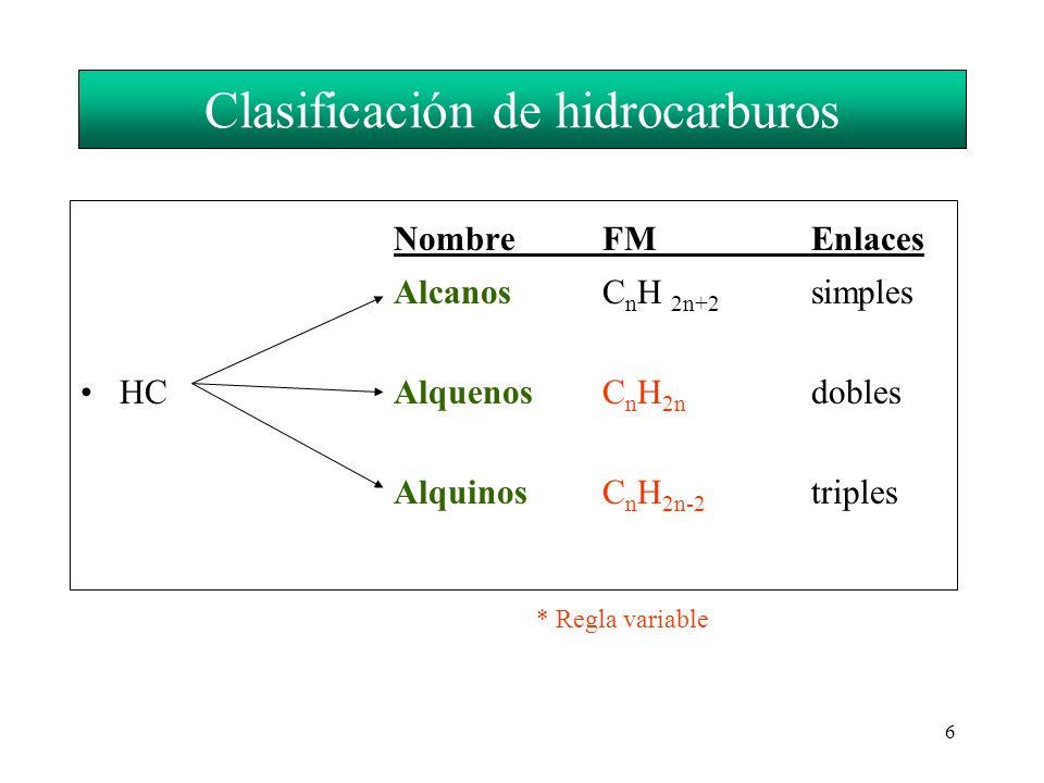 6 NombreFMEnlaces Alcanos C n H 2n+2 simples HCAlquenosC n H 2n dobles AlquinosC n H 2n-2 triples * Regla variable