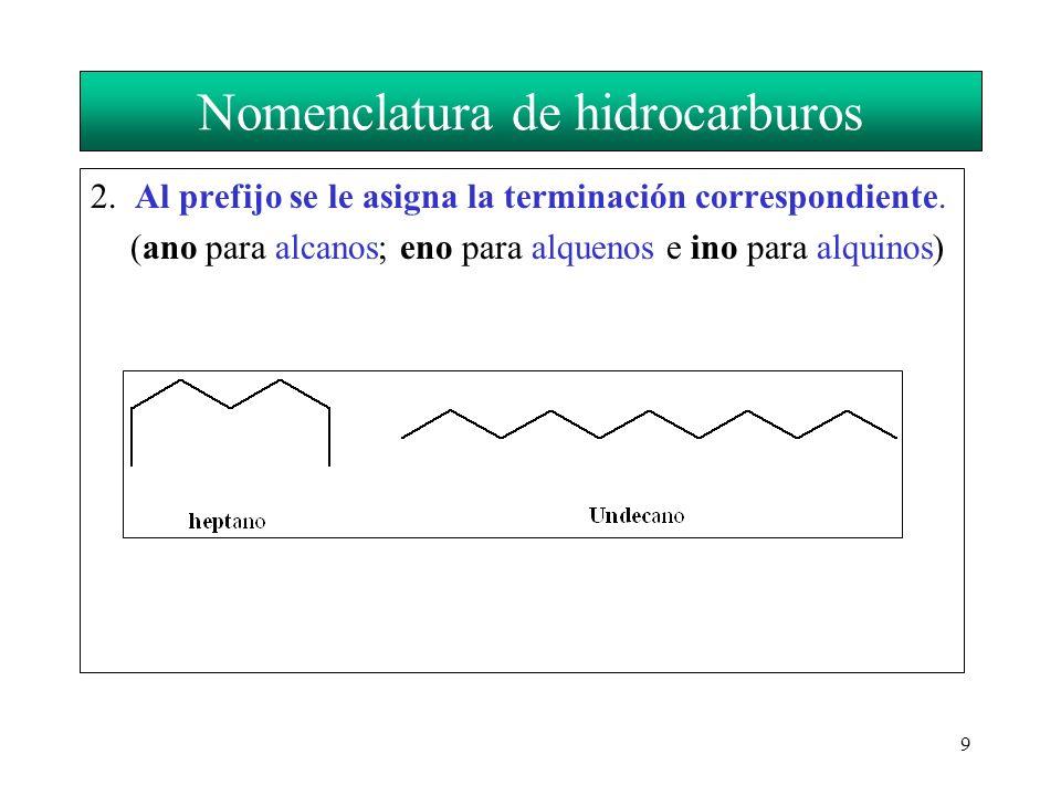 9 2. Al prefijo se le asigna la terminación correspondiente. (ano para alcanos; eno para alquenos e ino para alquinos)