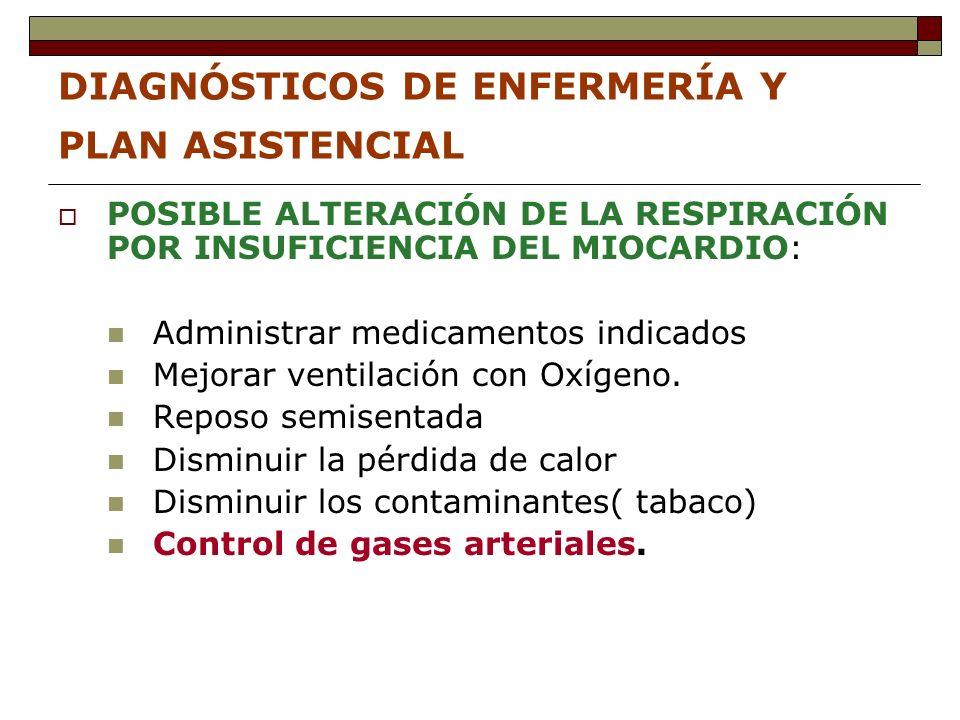 DIAGNÓSTICOS DE ENFERMERÍA Y PLAN ASISTENCIAL POSIBLE ALTERACIÓN DE LA RESPIRACIÓN POR INSUFICIENCIA DEL MIOCARDIO: Administrar medicamentos indicados Mejorar ventilación con Oxígeno.