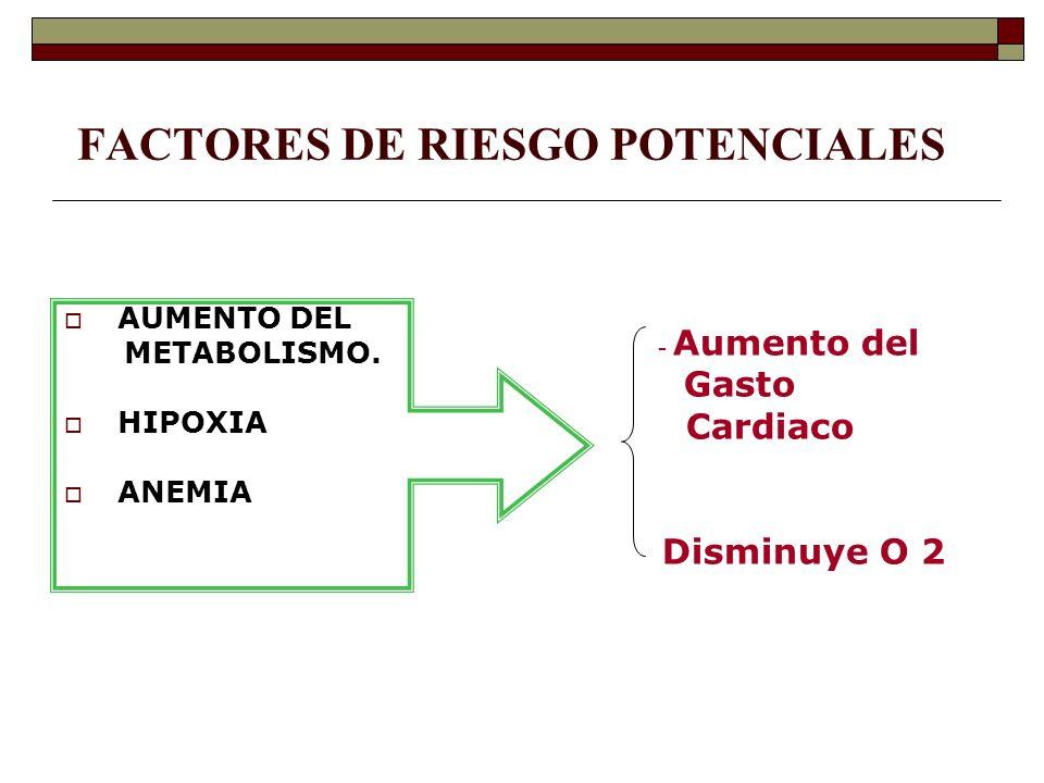 FACTORES DE RIESGO POTENCIALES AUMENTO DEL METABOLISMO.