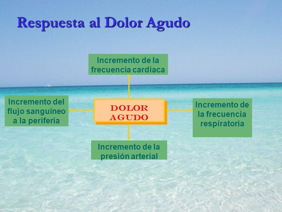 DOLOR AGUDO Incremento de la frecuencia cardiaca Incremento del flujo sanguíneo a la periferia Incremento de la presión arterial Incremento de la frec