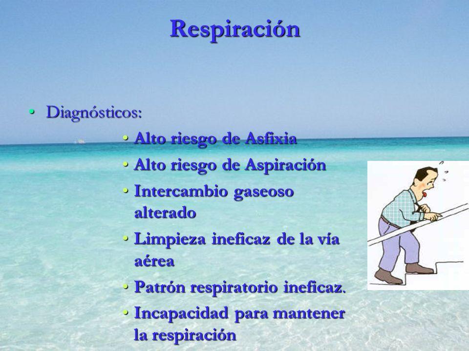 Respiración Diagnósticos:Diagnósticos: Alto riesgo de AsfixiaAlto riesgo de Asfixia Alto riesgo de AspiraciónAlto riesgo de Aspiración Intercambio gas