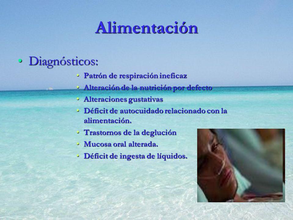 Alimentación Diagnósticos:Diagnósticos: Patrón de respiración ineficazPatrón de respiración ineficaz Alteración de la nutrición por defectoAlteración