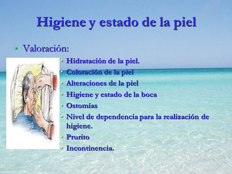 Higiene y estado de la piel Valoración:Valoración: Hidratación de la piel.Hidratación de la piel. Coloración de la pielColoración de la piel Alteracio