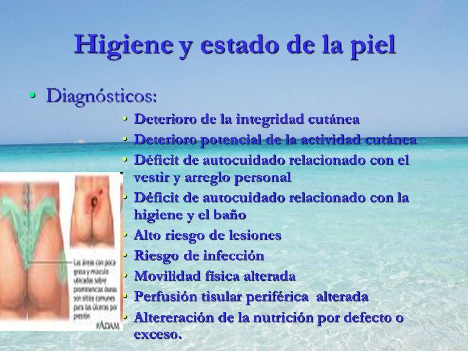 Higiene y estado de la piel Diagnósticos:Diagnósticos: Deterioro de la integridad cutáneaDeterioro de la integridad cutánea Deterioro potencial de la