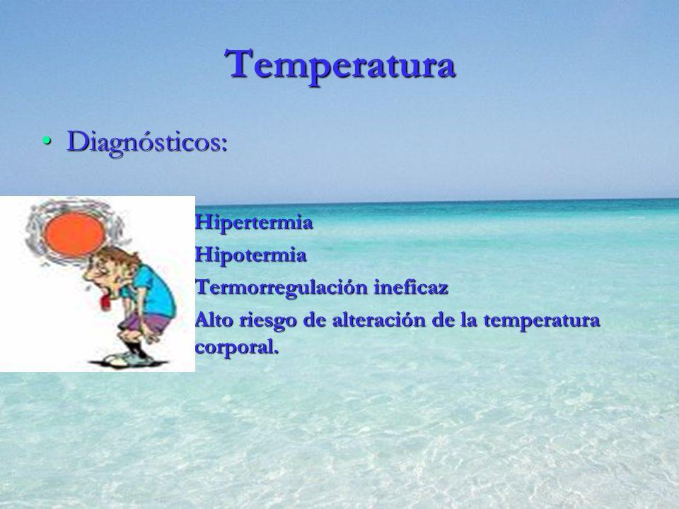 Temperatura Diagnósticos:Diagnósticos: HipertermiaHipertermia HipotermiaHipotermia Termorregulación ineficazTermorregulación ineficaz Alto riesgo de a