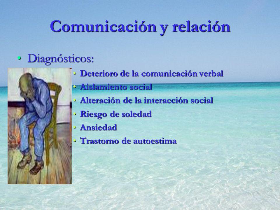 Comunicación y relación Diagnósticos:Diagnósticos: Deterioro de la comunicación verbalDeterioro de la comunicación verbal Aislamiento socialAislamient