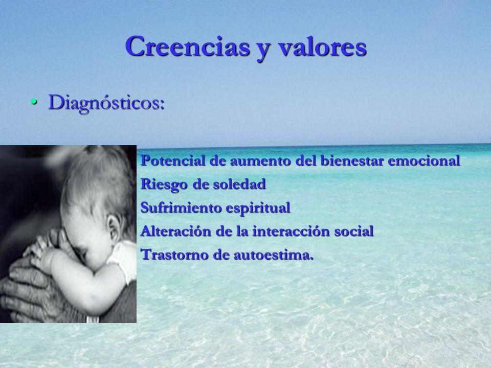 Creencias y valores Diagnósticos:Diagnósticos: Potencial de aumento del bienestar emocionalPotencial de aumento del bienestar emocional Riesgo de sole