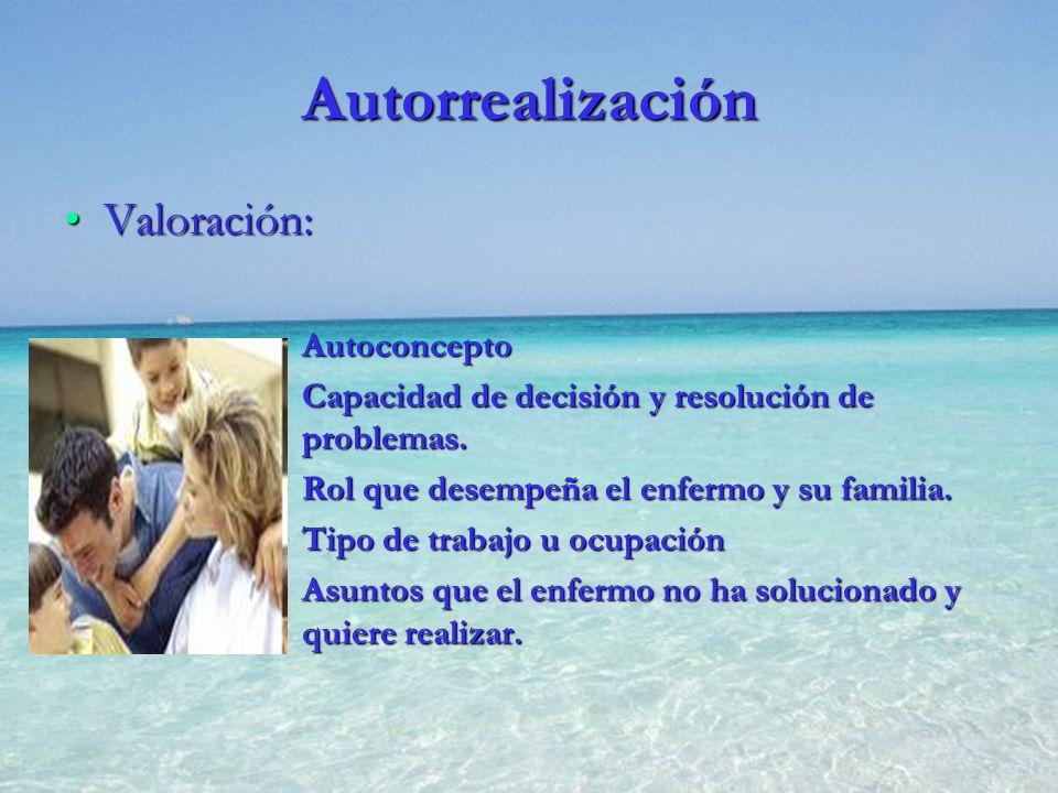 Autorrealización Valoración:Valoración: AutoconceptoAutoconcepto Capacidad de decisión y resolución de problemas.Capacidad de decisión y resolución de