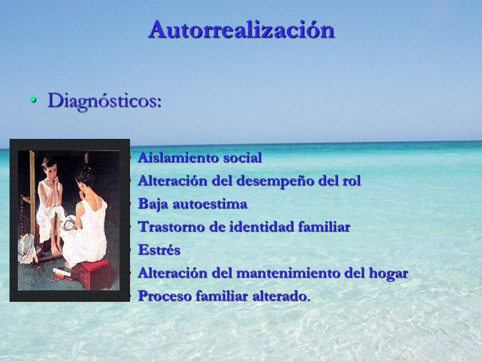 Autorrealización Diagnósticos:Diagnósticos: Aislamiento socialAislamiento social Alteración del desempeño del rolAlteración del desempeño del rol Baja