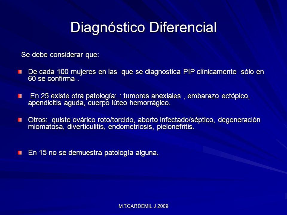 M.T.CARDEMIL J-2009 Diagnóstico Diferencial Se debe considerar que: Se debe considerar que: De cada 100 mujeres en las que se diagnostica PIP clínicamente sólo en 60 se confirma.