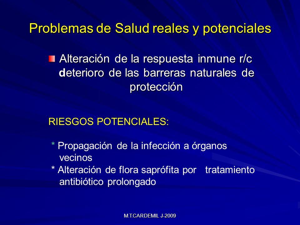 M.T.CARDEMIL J-2009 Problemas de Salud reales y potenciales Alteración de la respuesta inmune r/c deterioro de las barreras naturales de deterioro de