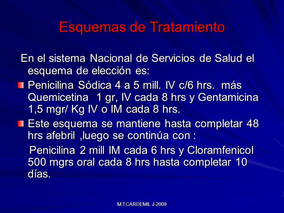 M.T.CARDEMIL J-2009 Esquemas de Tratamiento En el sistema Nacional de Servicios de Salud el esquema de elección es: En el sistema Nacional de Servicios de Salud el esquema de elección es: Penicilina Sódica 4 a 5 mill.