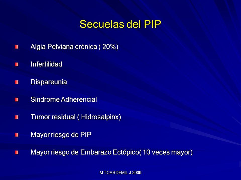 M.T.CARDEMIL J-2009 Secuelas del PIP Algia Pelviana crónica ( 20%) InfertilidadDispareunia Sindrome Adherencial Tumor residual ( Hidrosalpinx) Mayor riesgo de PIP Mayor riesgo de Embarazo Ectópico( 10 veces mayor)