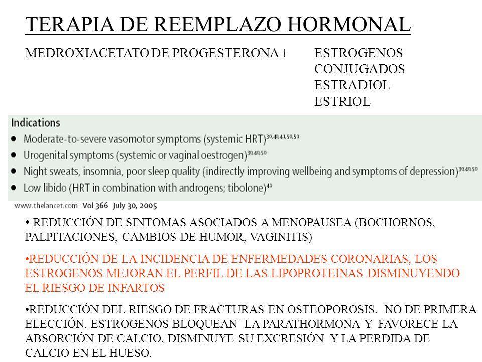 TERAPIA DE REEMPLAZO HORMONAL MEDROXIACETATO DE PROGESTERONA + ESTROGENOS CONJUGADOS ESTRADIOL ESTRIOL REDUCCIÓN DE SINTOMAS ASOCIADOS A MENOPAUSEA (B