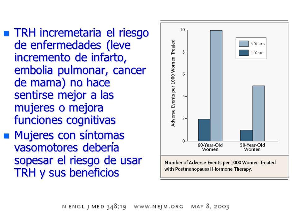 n TRH incremetaria el riesgo de enfermedades (leve incremento de infarto, embolia pulmonar, cancer de mama) no hace sentirse mejor a las mujeres o mej