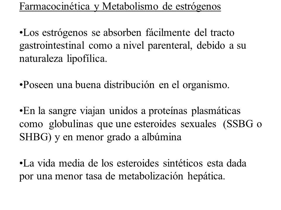Farmacocinética y Metabolismo de estrógenos Los estrógenos se absorben fácilmente del tracto gastrointestinal como a nivel parenteral, debido a su nat