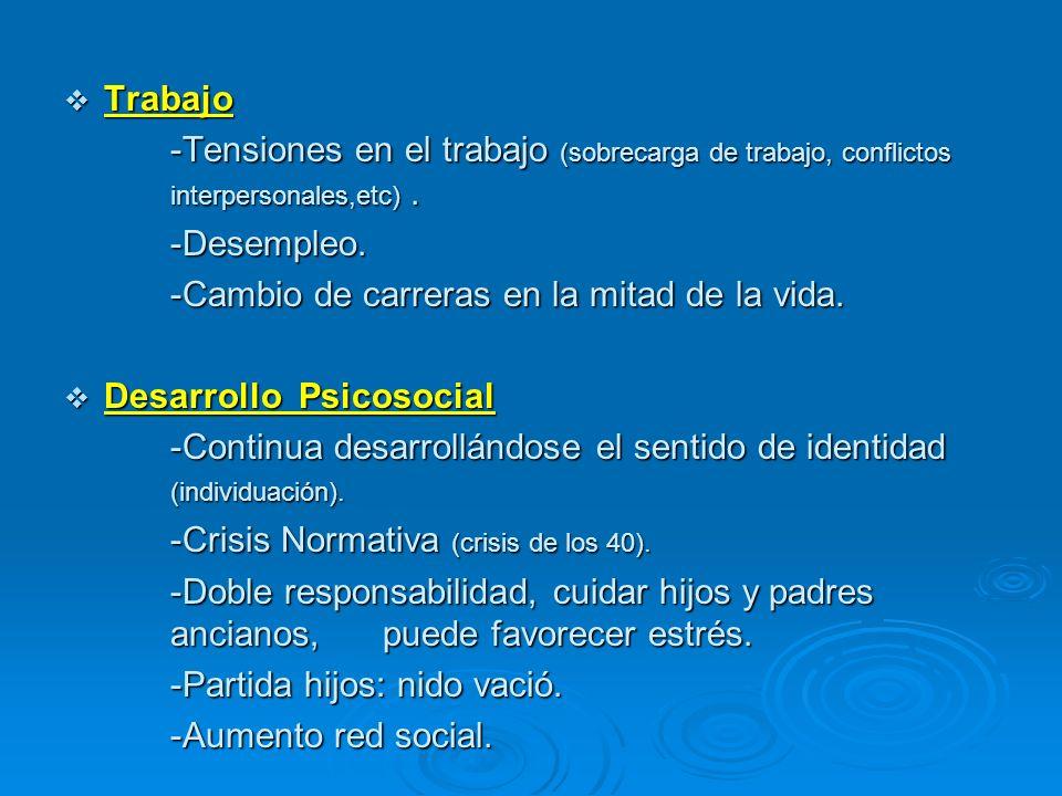 Trabajo Trabajo -Tensiones en el trabajo (sobrecarga de trabajo, conflictos interpersonales,etc). -Desempleo. -Cambio de carreras en la mitad de la vi