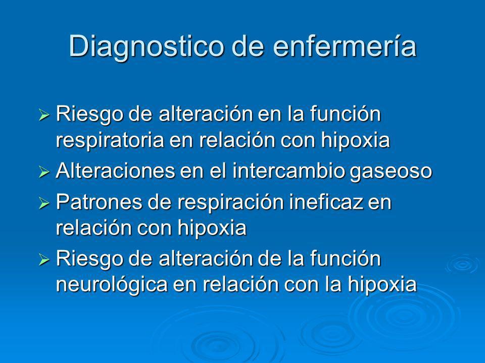 Diagnostico de enfermería Riesgo de alteración en la función respiratoria en relación con hipoxia Riesgo de alteración en la función respiratoria en r