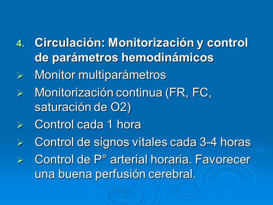 4. Circulación: Monitorización y control de parámetros hemodinámicos Monitor multiparámetros Monitor multiparámetros Monitorización continua (FR, FC,