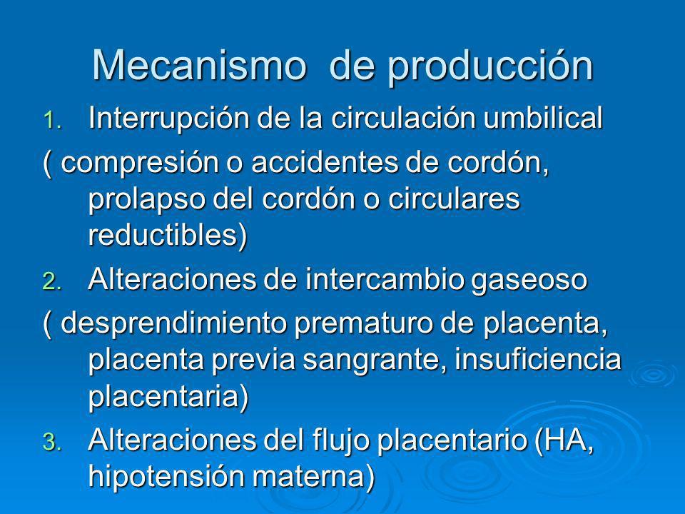 Mecanismo de producción 1. Interrupción de la circulación umbilical ( compresión o accidentes de cordón, prolapso del cordón o circulares reductibles)