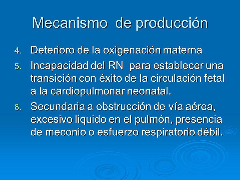 Mecanismo de producción 4. Deterioro de la oxigenación materna 5. Incapacidad del RN para establecer una transición con éxito de la circulación fetal