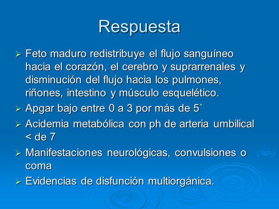 Atención de Enfermería Encefalopatía hipoxico - isquemica