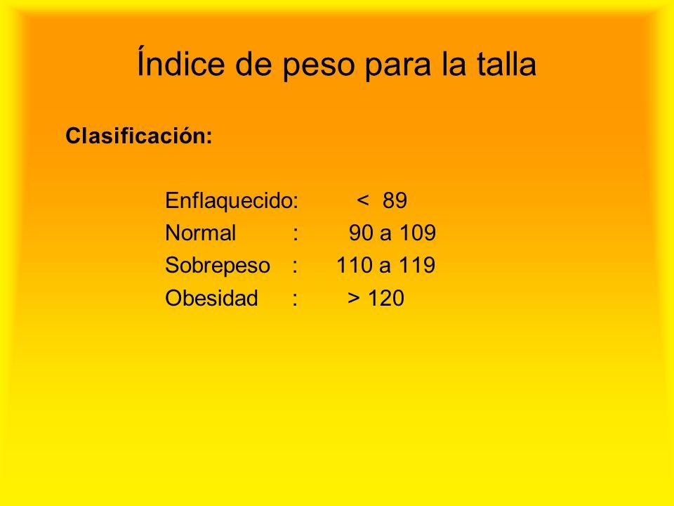 Índice de peso para la talla Clasificación: Enflaquecido: < 89 Normal : 90 a 109 Sobrepeso : 110 a 119 Obesidad : > 120