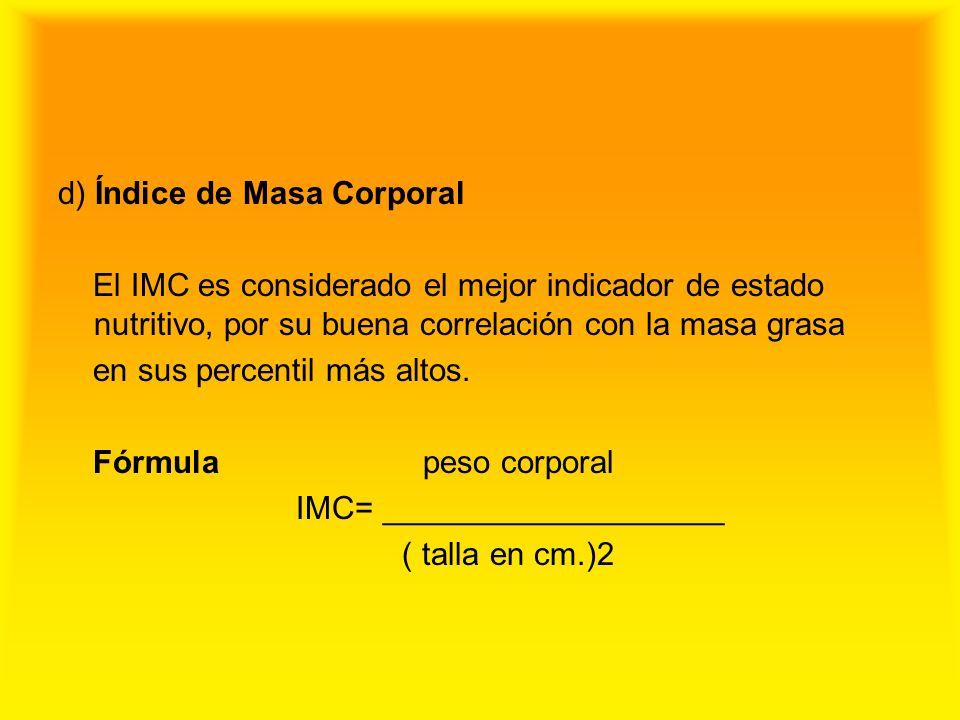 d) Índice de Masa Corporal El IMC es considerado el mejor indicador de estado nutritivo, por su buena correlación con la masa grasa en sus percentil m