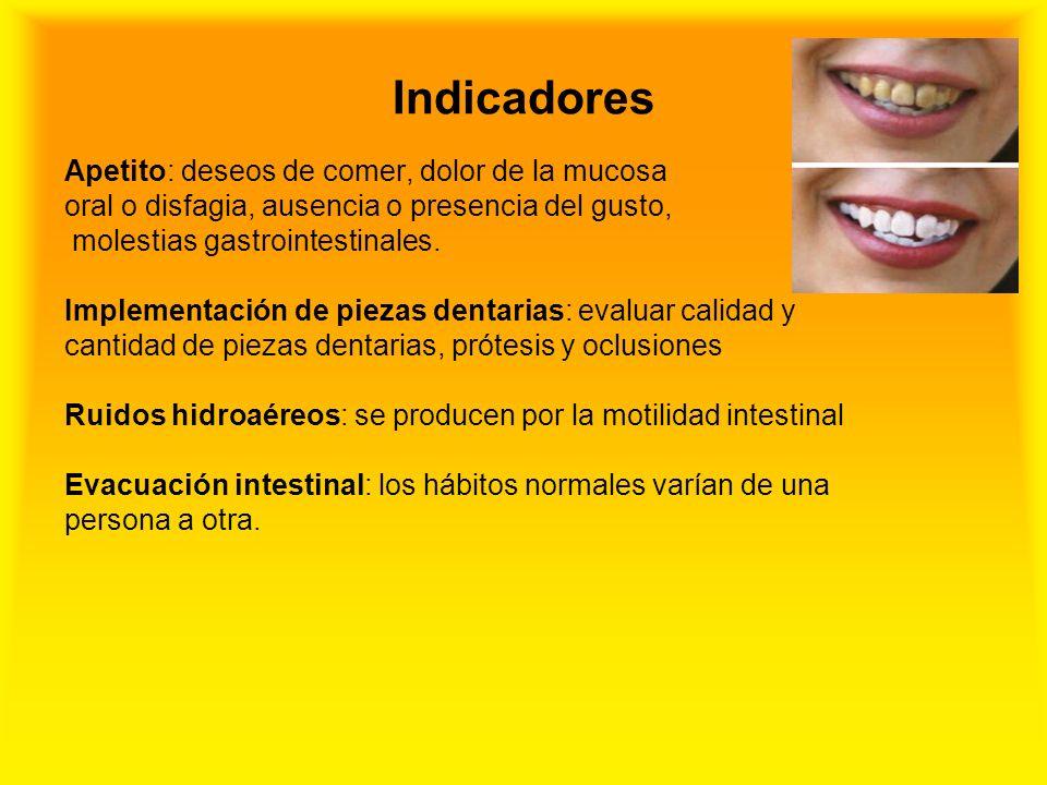 Indicadores Apetito: deseos de comer, dolor de la mucosa oral o disfagia, ausencia o presencia del gusto, molestias gastrointestinales. Implementación