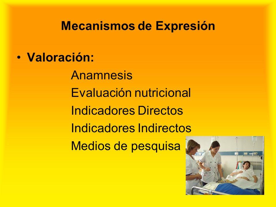 Mecanismos de Expresión Valoración: Anamnesis Evaluación nutricional Indicadores Directos Indicadores Indirectos Medios de pesquisa
