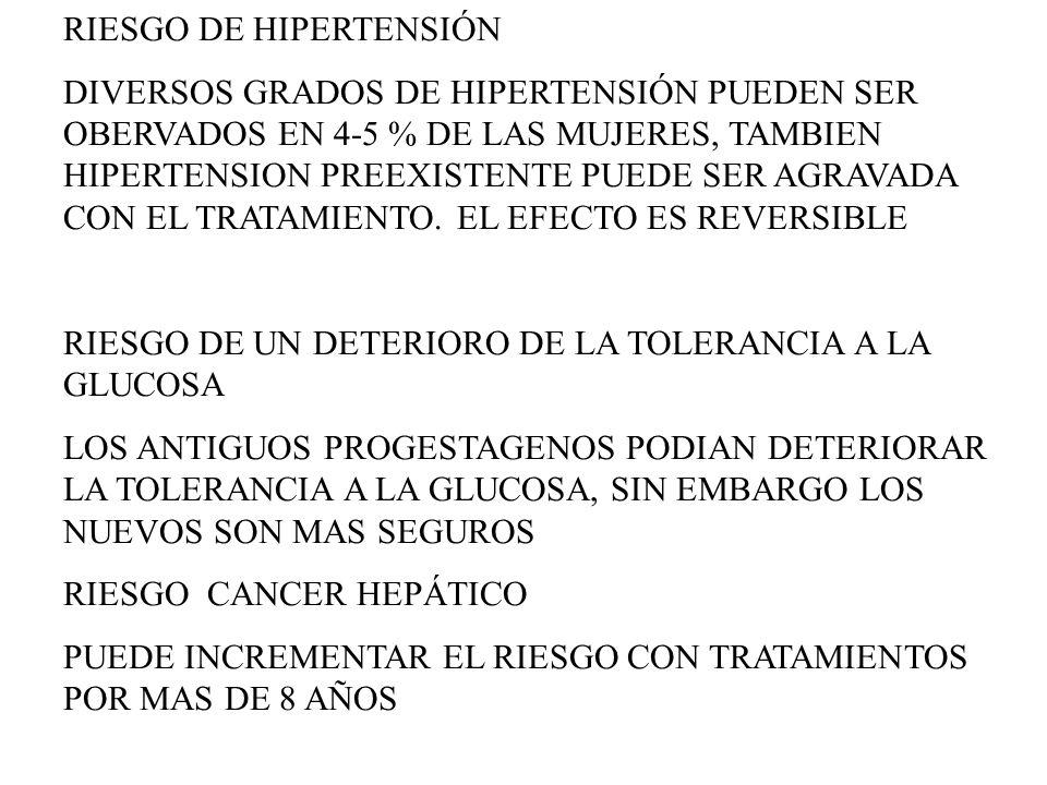 RIESGO DE HIPERTENSIÓN DIVERSOS GRADOS DE HIPERTENSIÓN PUEDEN SER OBERVADOS EN 4-5 % DE LAS MUJERES, TAMBIEN HIPERTENSION PREEXISTENTE PUEDE SER AGRAV