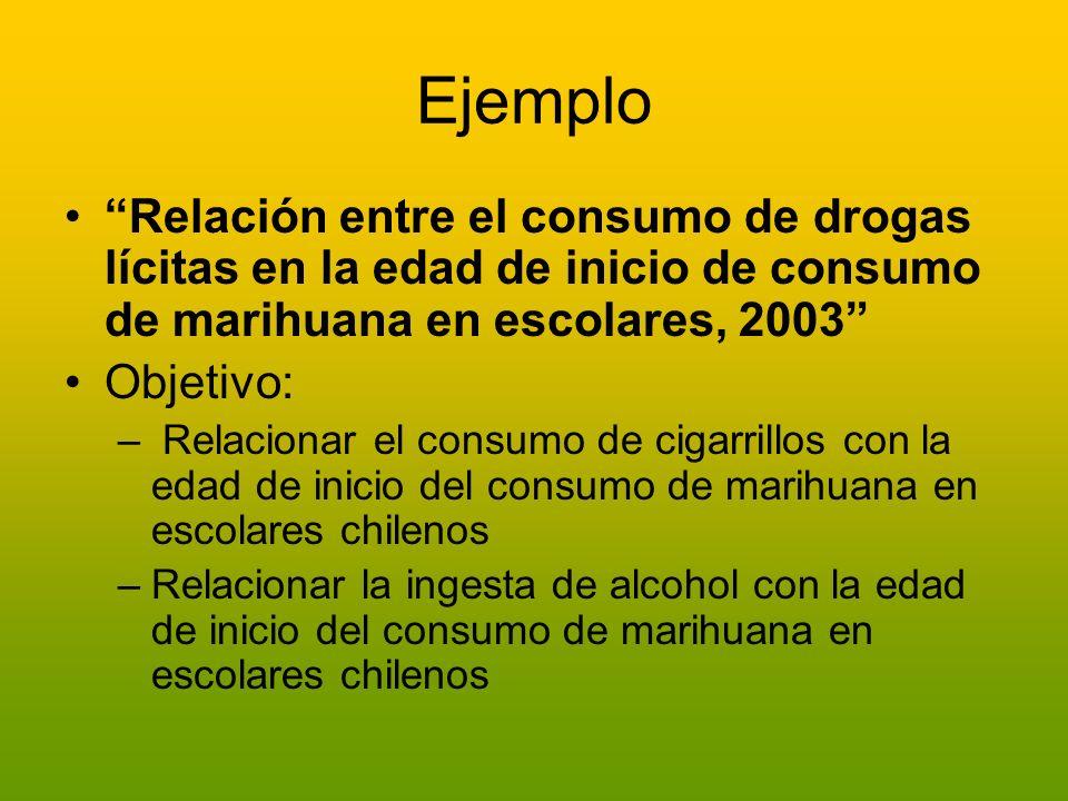 Ejemplo Relación entre el consumo de drogas lícitas en la edad de inicio de consumo de marihuana en escolares, 2003 Objetivo: – Relacionar el consumo