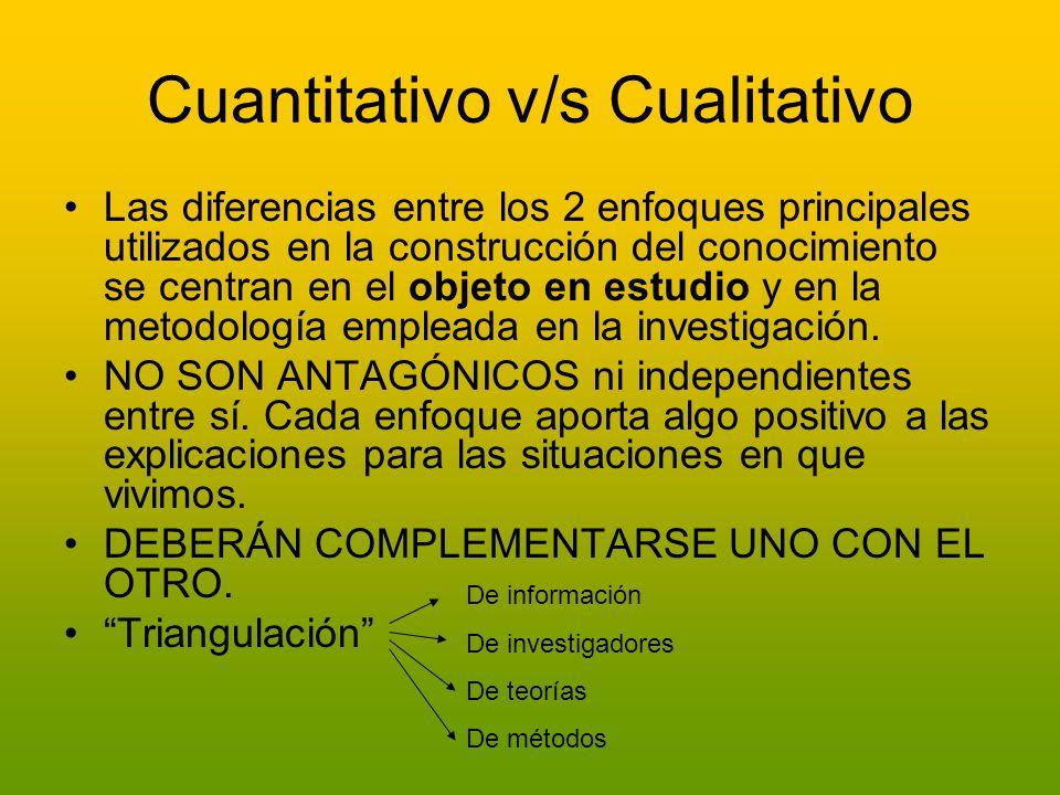 Cuantitativo v/s Cualitativo Las diferencias entre los 2 enfoques principales utilizados en la construcción del conocimiento se centran en el objeto e