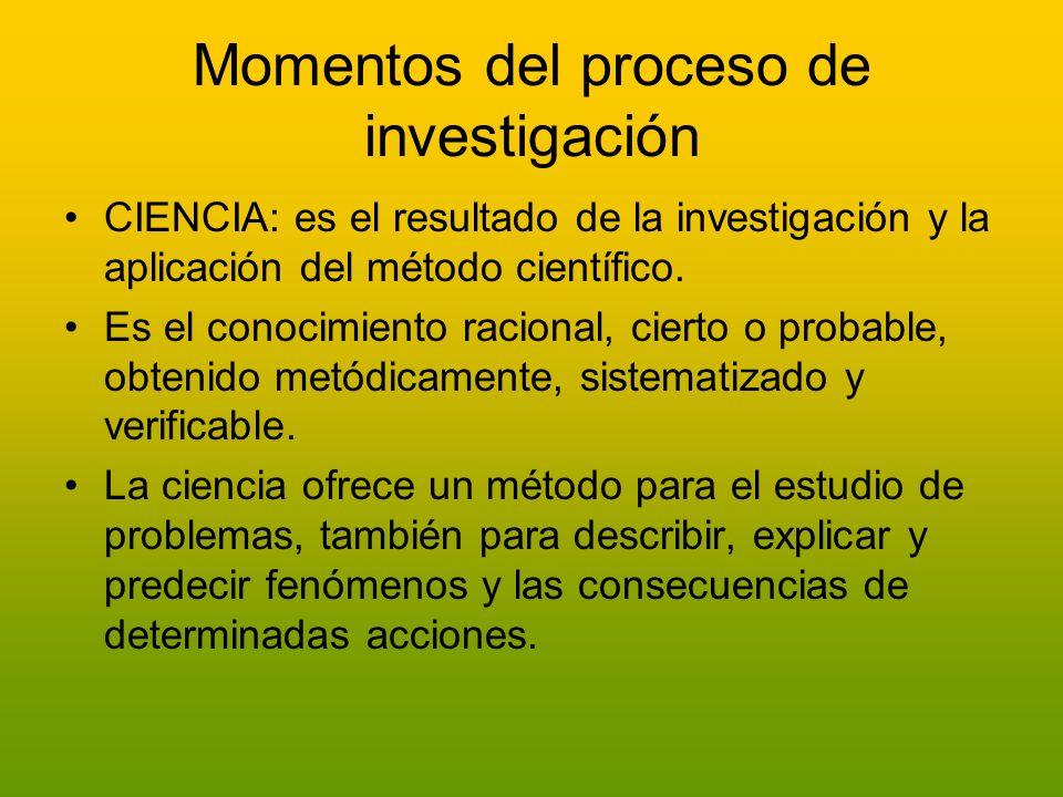 Momentos del proceso de investigación CIENCIA: es el resultado de la investigación y la aplicación del método científico. Es el conocimiento racional,