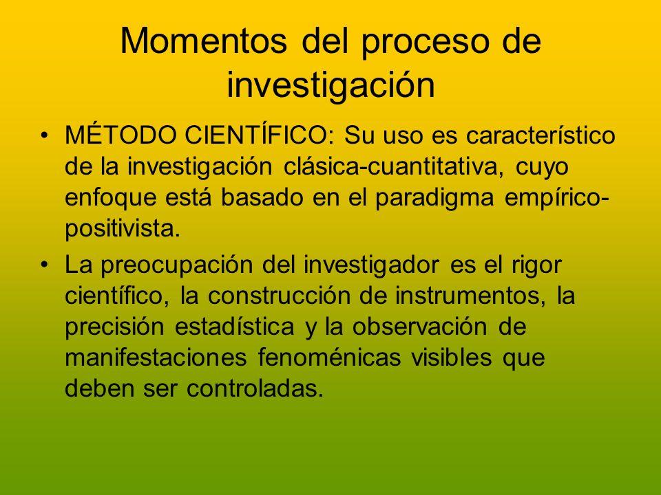 Momentos del proceso de investigación MÉTODO CIENTÍFICO: Su uso es característico de la investigación clásica-cuantitativa, cuyo enfoque está basado e