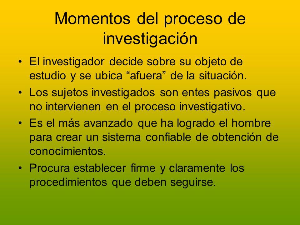 Momentos del proceso de investigación El investigador decide sobre su objeto de estudio y se ubica afuera de la situación. Los sujetos investigados so
