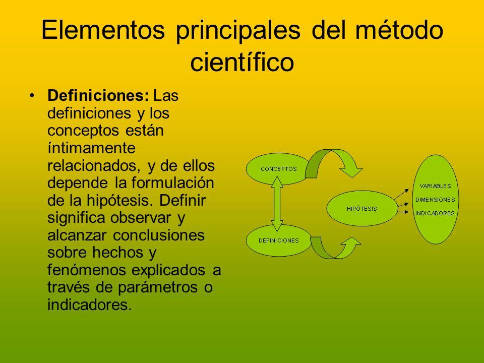 Elementos principales del método científico Definiciones: Las definiciones y los conceptos están íntimamente relacionados, y de ellos depende la formu