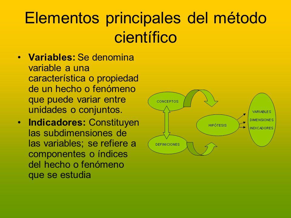 Elementos principales del método científico Variables: Se denomina variable a una característica o propiedad de un hecho o fenómeno que puede variar e